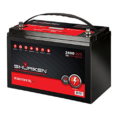 Shuriken AGM Power Cell Battery Review (SK-BT120)